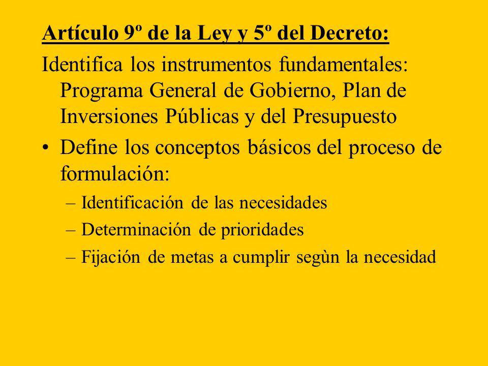 Artículo 9º de la Ley y 5º del Decreto: Identifica los instrumentos fundamentales: Programa General de Gobierno, Plan de Inversiones Públicas y del Presupuesto Define los conceptos básicos del proceso de formulación: –Identificación de las necesidades –Determinación de prioridades –Fijación de metas a cumplir segùn la necesidad