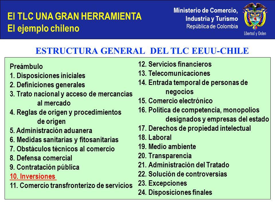 Ministerio de Comercio, Industria y Turismo República de Colombia Preámbulo 1.