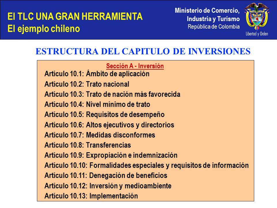 Ministerio de Comercio, Industria y Turismo República de Colombia Artículo 10.1: Ámbito de aplicación Artículo 10.2: Trato nacional Artículo 10.3: Trato de nación más favorecida Artículo 10.4: Nivel mínimo de trato Artículo 10.5: Requisitos de desempeño Artículo 10.6: Altos ejecutivos y directorios Artículo 10.7: Medidas disconformes Artículo 10.8: Transferencias Artículo 10.9: Expropiación e indemnización Artículo 10.10: Formalidades especiales y requisitos de información Artículo 10.11: Denegación de beneficios Artículo 10.12: Inversión y medioambiente Artículo 10.13: Implementación Sección A - Inversión El TLC UNA GRAN HERRAMIENTA El ejemplo chileno ESTRUCTURA DEL CAPITULO DE INVERSIONES