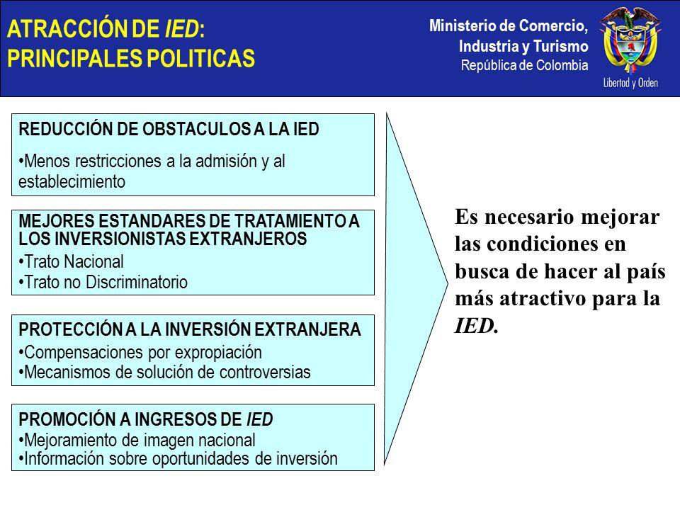 Ministerio de Comercio, Industria y Turismo República de Colombia ATRACCIÓN DE IED : PRINCIPALES POLITICAS REDUCCIÓN DE OBSTACULOS A LA IED Menos restricciones a la admisión y al establecimiento MEJORES ESTANDARES DE TRATAMIENTO A LOS INVERSIONISTAS EXTRANJEROS Trato Nacional Trato no Discriminatorio PROTECCIÓN A LA INVERSIÓN EXTRANJERA Compensaciones por expropiación Mecanismos de solución de controversias PROMOCIÓN A INGRESOS DE IED Mejoramiento de imagen nacional Información sobre oportunidades de inversión Es necesario mejorar las condiciones en busca de hacer al país más atractivo para la IED.