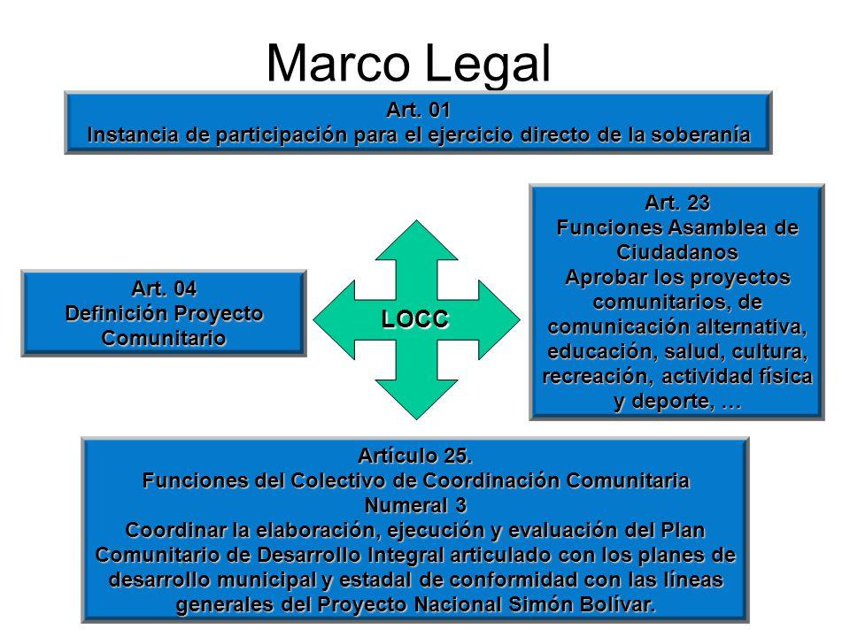 Marco Legal Artículo 25.
