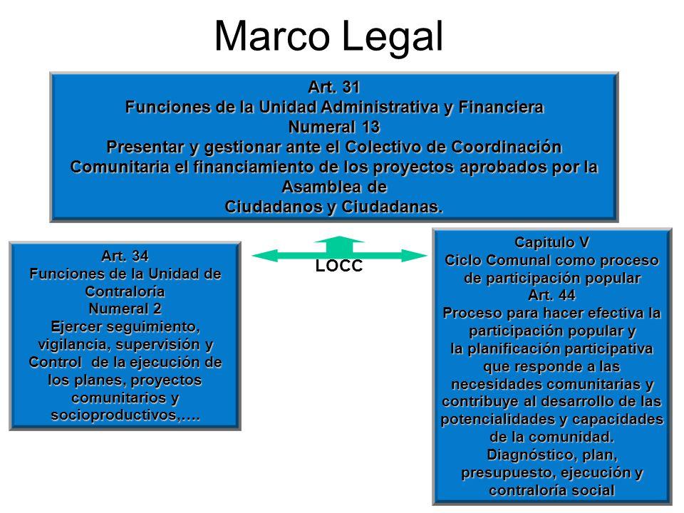 Marco Legal Capitulo V Ciclo Comunal como proceso de participación popular Art.