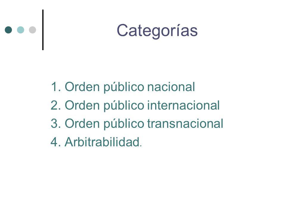 1. Orden público nacional 2. Orden público internacional 3.