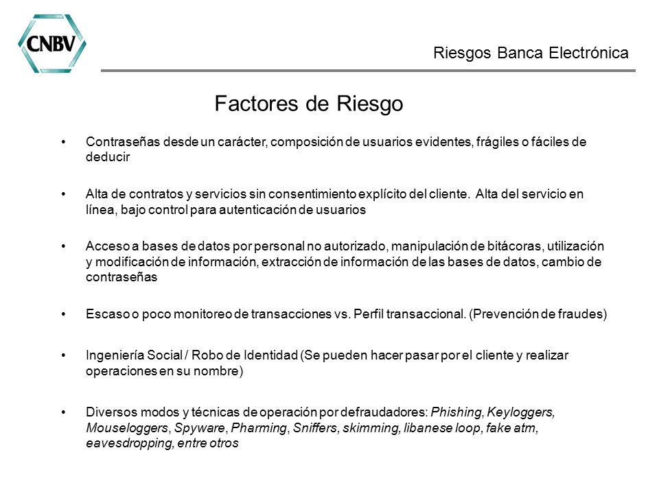 Factores de Riesgo Contraseñas desde un carácter, composición de usuarios evidentes, frágiles o fáciles de deducir Alta de contratos y servicios sin consentimiento explícito del cliente.