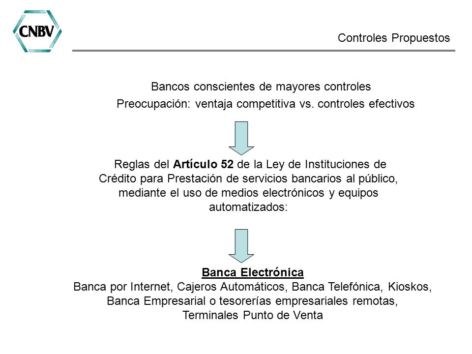 Bancos conscientes de mayores controles Preocupación: ventaja competitiva vs.