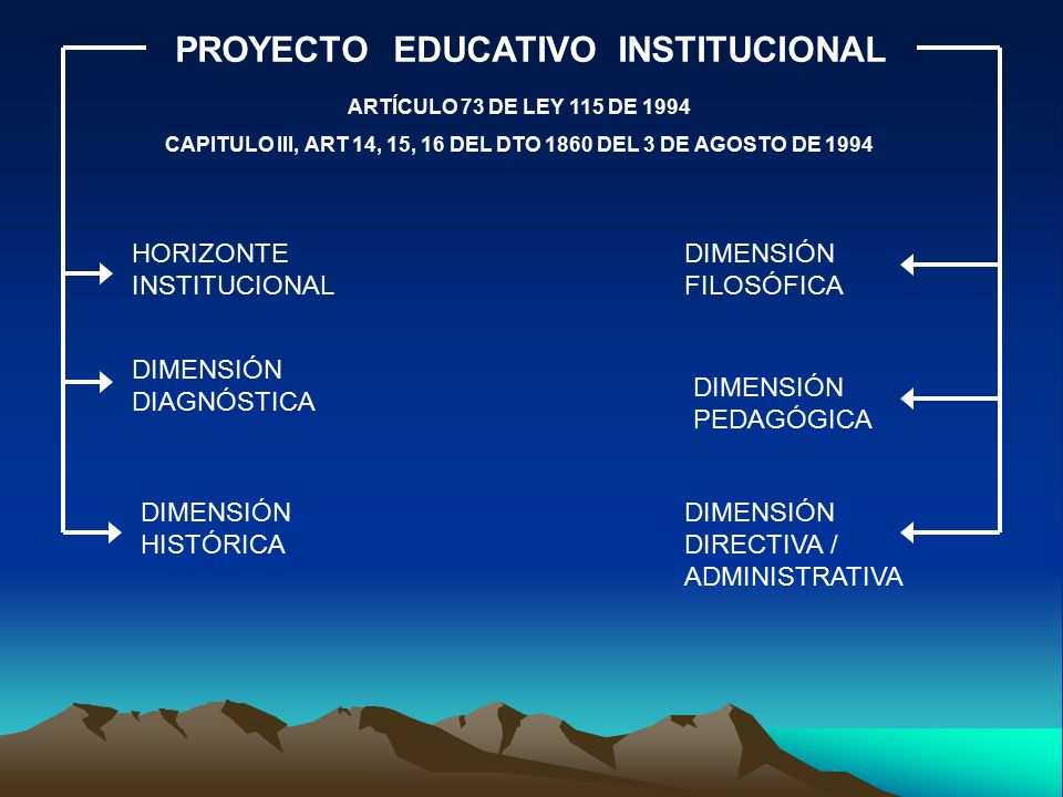 PROYECTO EDUCATIVO INSTITUCIONAL ARTÍCULO 73 DE LEY 115 DE 1994 CAPITULO III, ART 14, 15, 16 DEL DTO 1860 DEL 3 DE AGOSTO DE 1994 HORIZONTE INSTITUCIONAL DIMENSIÓN DIAGNÓSTICA DIMENSIÓN HISTÓRICA DIMENSIÓN FILOSÓFICA DIMENSIÓN PEDAGÓGICA DIMENSIÓN DIRECTIVA / ADMINISTRATIVA