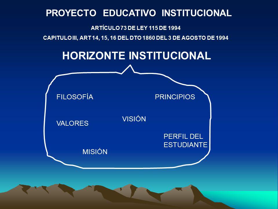 PROYECTO EDUCATIVO INSTITUCIONAL ARTÍCULO 73 DE LEY 115 DE 1994 CAPITULO III, ART 14, 15, 16 DEL DTO 1860 DEL 3 DE AGOSTO DE 1994 HORIZONTE INSTITUCIONAL FILOSOFÍA VALORES MISIÓN VISIÓN PRINCIPIOS PERFIL DEL ESTUDIANTE