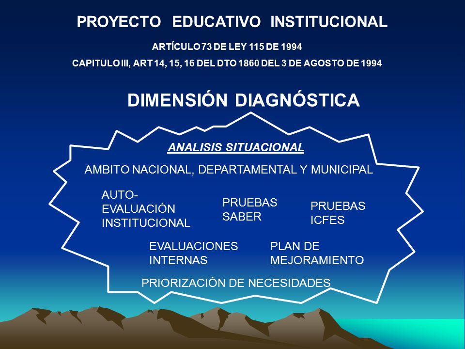 PROYECTO EDUCATIVO INSTITUCIONAL ARTÍCULO 73 DE LEY 115 DE 1994 CAPITULO III, ART 14, 15, 16 DEL DTO 1860 DEL 3 DE AGOSTO DE 1994 DIMENSIÓN DIAGNÓSTICA ANALISIS SITUACIONAL AUTO- EVALUACIÓN INSTITUCIONAL PRUEBAS SABER PRUEBAS ICFES EVALUACIONES INTERNAS PLAN DE MEJORAMIENTO PRIORIZACIÓN DE NECESIDADES AMBITO NACIONAL, DEPARTAMENTAL Y MUNICIPAL