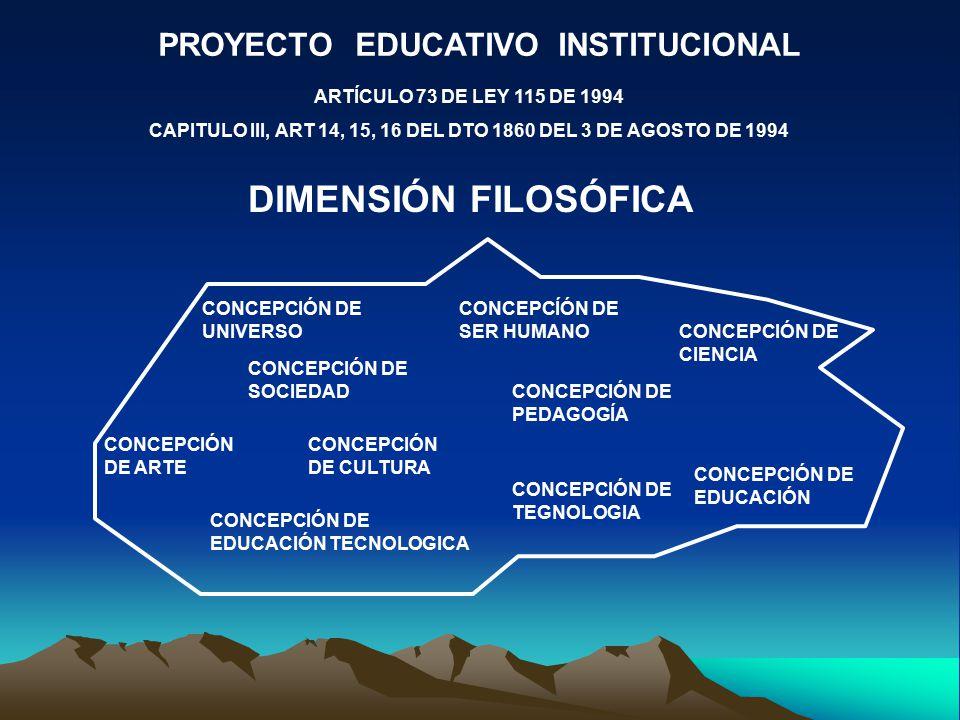 PROYECTO EDUCATIVO INSTITUCIONAL ARTÍCULO 73 DE LEY 115 DE 1994 CAPITULO III, ART 14, 15, 16 DEL DTO 1860 DEL 3 DE AGOSTO DE 1994 DIMENSIÓN FILOSÓFICA CONCEPCIÓN DE UNIVERSO CONCEPCIÓN DE SOCIEDAD CONCEPCIÓN DE CULTURA CONCEPCIÓN DE ARTE CONCEPCÍÓN DE SER HUMANO CONCEPCIÓN DE PEDAGOGÍA CONCEPCIÓN DE CIENCIA CONCEPCIÓN DE TEGNOLOGIA CONCEPCIÓN DE EDUCACIÓN CONCEPCIÓN DE EDUCACIÓN TECNOLOGICA