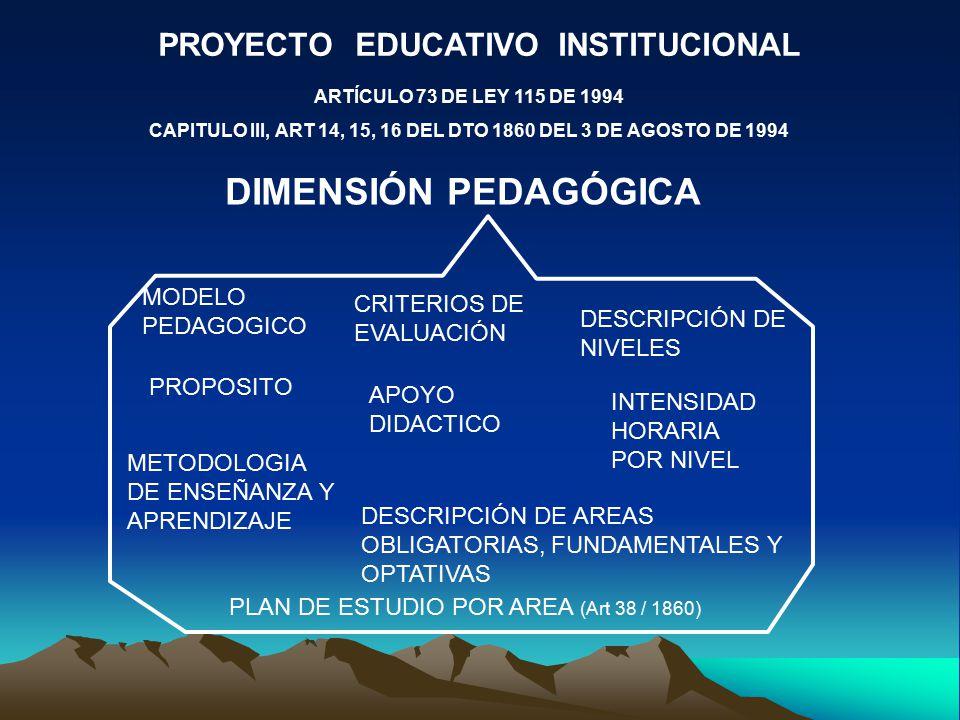 PROYECTO EDUCATIVO INSTITUCIONAL ARTÍCULO 73 DE LEY 115 DE 1994 CAPITULO III, ART 14, 15, 16 DEL DTO 1860 DEL 3 DE AGOSTO DE 1994 DIMENSIÓN PEDAGÓGICA MODELO PEDAGOGICO PROPOSITO METODOLOGIA DE ENSEÑANZA Y APRENDIZAJE CRITERIOS DE EVALUACIÓN APOYO DIDACTICO DESCRIPCIÓN DE NIVELES INTENSIDAD HORARIA POR NIVEL DESCRIPCIÓN DE AREAS OBLIGATORIAS, FUNDAMENTALES Y OPTATIVAS PLAN DE ESTUDIO POR AREA (Art 38 / 1860)