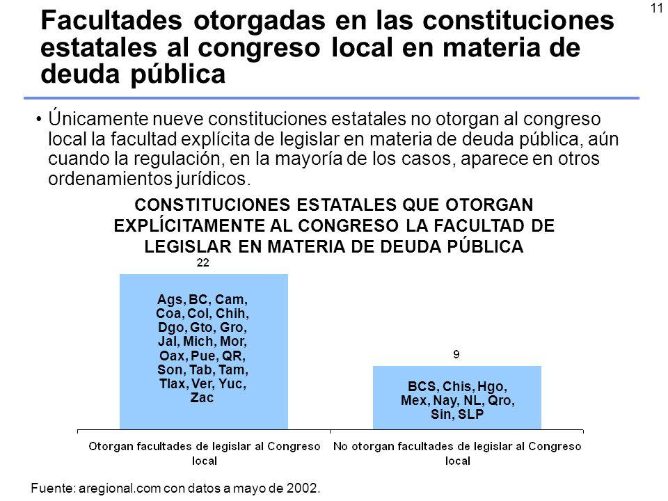 11 Facultades otorgadas en las constituciones estatales al congreso local en materia de deuda pública CONSTITUCIONES ESTATALES QUE OTORGAN EXPLÍCITAMENTE AL CONGRESO LA FACULTAD DE LEGISLAR EN MATERIA DE DEUDA PÚBLICA Ags, BC, Cam, Coa, Col, Chih, Dgo, Gto, Gro, Jal, Mich, Mor, Oax, Pue, QR, Son, Tab, Tam, Tlax, Ver, Yuc, Zac BCS, Chis, Hgo, Mex, Nay, NL, Qro, Sin, SLP Únicamente nueve constituciones estatales no otorgan al congreso local la facultad explícita de legislar en materia de deuda pública, aún cuando la regulación, en la mayoría de los casos, aparece en otros ordenamientos jurídicos.