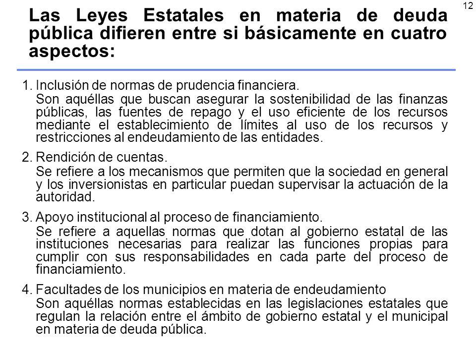12 Las Leyes Estatales en materia de deuda pública difieren entre si básicamente en cuatro aspectos: 1.Inclusión de normas de prudencia financiera.