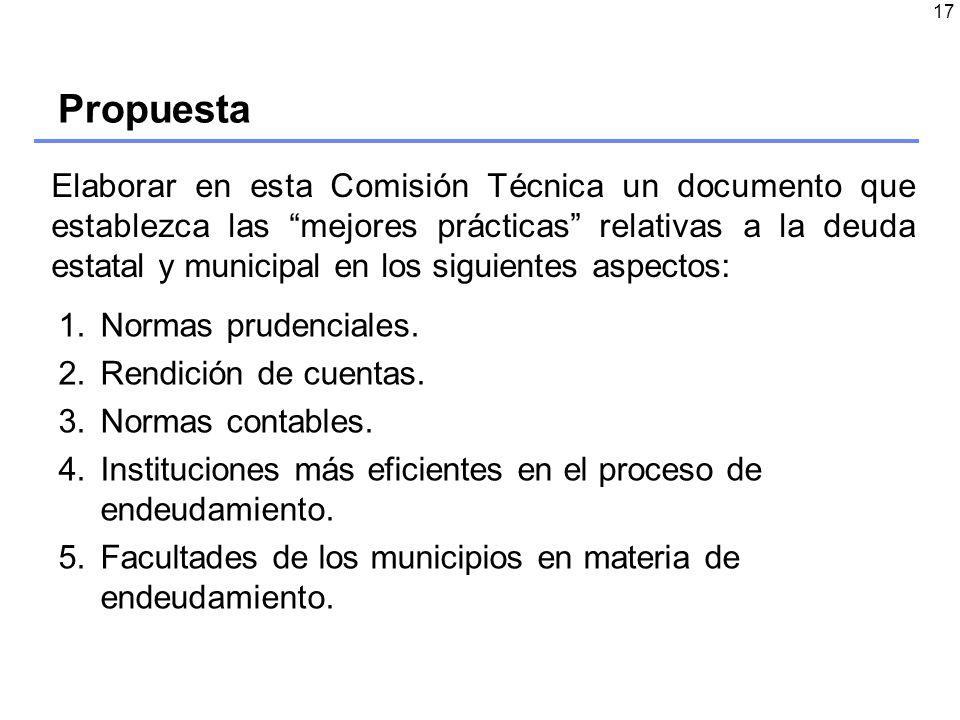 17 Propuesta 1.Normas prudenciales. 2.Rendición de cuentas.