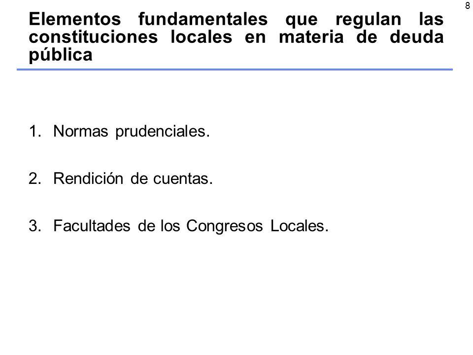 8 Elementos fundamentales que regulan las constituciones locales en materia de deuda pública 1.Normas prudenciales.