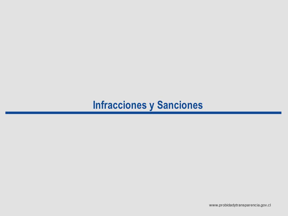 www.probidadytransparencia.gov.cl Infracciones y Sanciones