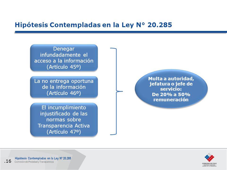 Hipótesis Contempladas en la Ley N° 20.285 La no entrega oportuna de la información (Artículo 46º) Denegar infundadamente el acceso a la información (Artículo 45º) El incumplimiento injustificado de las normas sobre Transparencia Activa (Artículo 47º) Multa a autoridad, jefatura o jefe de servicio: De 20% a 50% remuneración Multa a autoridad, jefatura o jefe de servicio: De 20% a 50% remuneración Hipótesis Contempladas en la Ley Nº 20.285 Comisión de Probidad y Transparencia.16