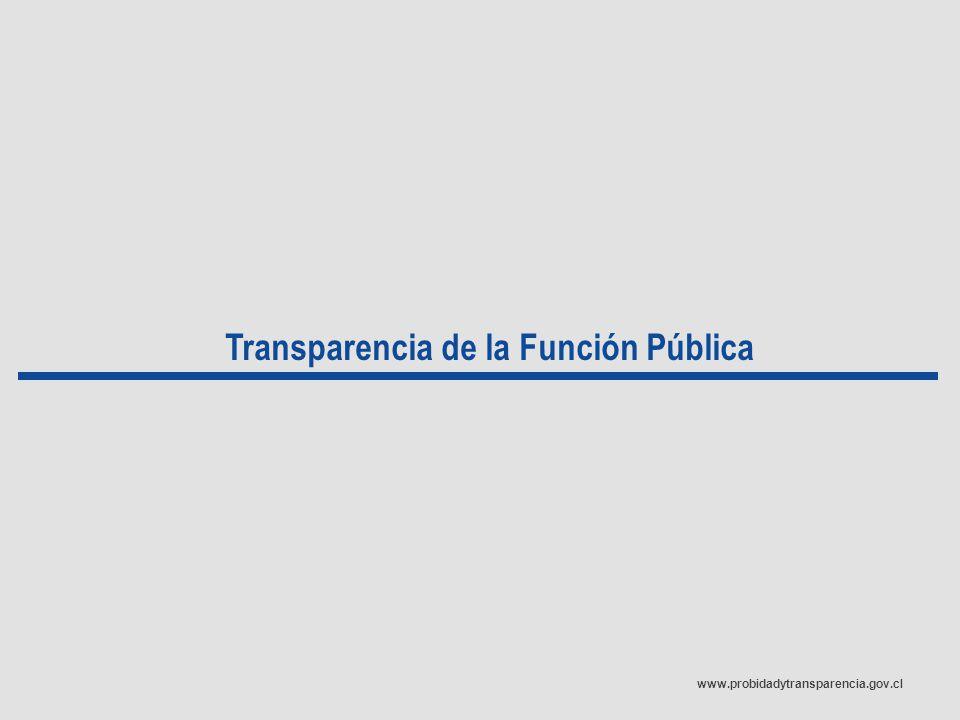 www.probidadytransparencia.gov.cl Transparencia de la Función Pública