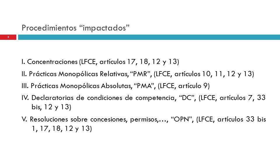 Procedimientos impactados I. Concentraciones (LFCE, artículos 17, 18, 12 y 13) II.