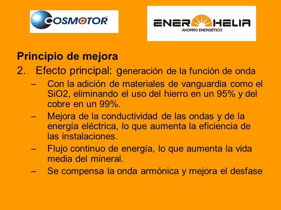 Principio de mejora 2.Efecto principal: g eneración de la función de onda –Con la adición de materiales de vanguardia como el SiO2, eliminando el uso del hierro en un 95% y del cobre en un 99%.