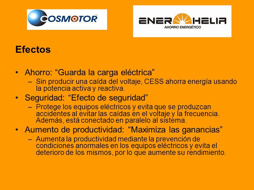 Efectos Ahorro: Guarda la carga eléctrica –Sin producir una caída del voltaje, CESS ahorra energía usando la potencia activa y reactiva.