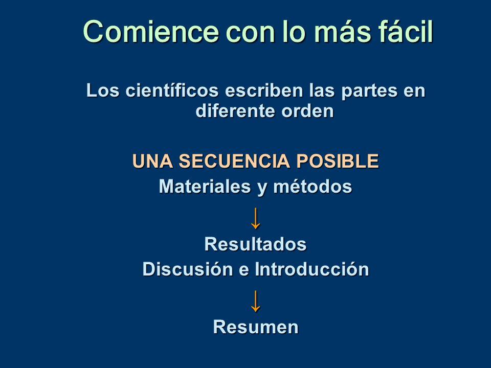 Comience con lo más fácil Los científicos escriben las partes en diferente orden UNA SECUENCIA POSIBLE Materiales y métodos ↓Resultados Discusión e Introducción ↓Resumen