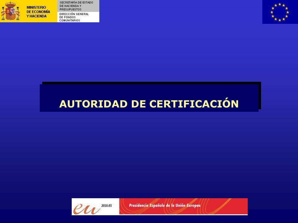 AUTORIDAD DE CERTIFICACIÓN
