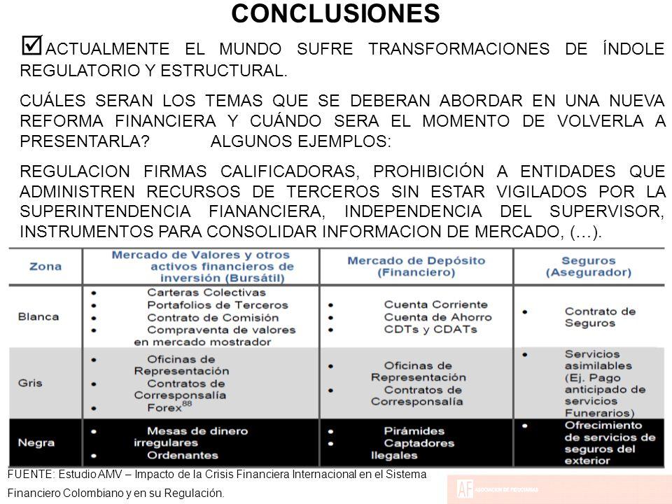 CONCLUSIONES  ACTUALMENTE EL MUNDO SUFRE TRANSFORMACIONES DE ÍNDOLE REGULATORIO Y ESTRUCTURAL.