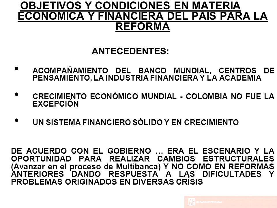 OBJETIVOS Y CONDICIONES EN MATERIA ECONÓMICA Y FINANCIERA DEL PAIS PARA LA REFORMA ANTECEDENTES: ACOMPAÑAMIENTO DEL BANCO MUNDIAL, CENTROS DE PENSAMIENTO, LA INDUSTRIA FINANCIERA Y LA ACADEMIA CRECIMIENTO ECONÓMICO MUNDIAL - COLOMBIA NO FUE LA EXCEPCIÓN UN SISTEMA FINANCIERO SÓLIDO Y EN CRECIMIENTO DE ACUERDO CON EL GOBIERNO … ERA EL ESCENARIO Y LA OPORTUNIDAD PARA REALIZAR CAMBIOS ESTRUCTURALES (Avanzar en el proceso de Multibanca) Y NO COMO EN REFORMAS ANTERIORES DANDO RESPUESTA A LAS DIFICULTADES Y PROBLEMAS ORIGINADOS EN DIVERSAS CRÍSIS
