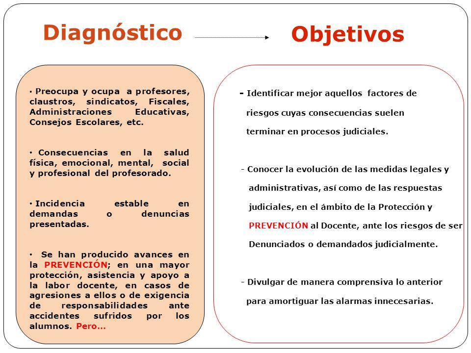 Índice de desarrollo 1. Breve diagnóstico inicial.