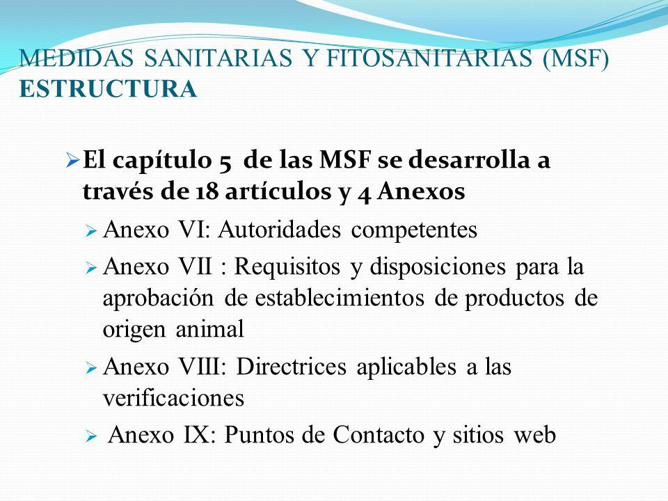 MEDIDAS SANITARIAS Y FITOSANITARIAS (MSF) ESTRUCTURA  El capítulo 5 de las MSF se desarrolla a través de 18 artículos y 4 Anexos  Anexo VI: Autoridades competentes  Anexo VII : Requisitos y disposiciones para la aprobación de establecimientos de productos de origen animal  Anexo VIII: Directrices aplicables a las verificaciones  Anexo IX: Puntos de Contacto y sitios web