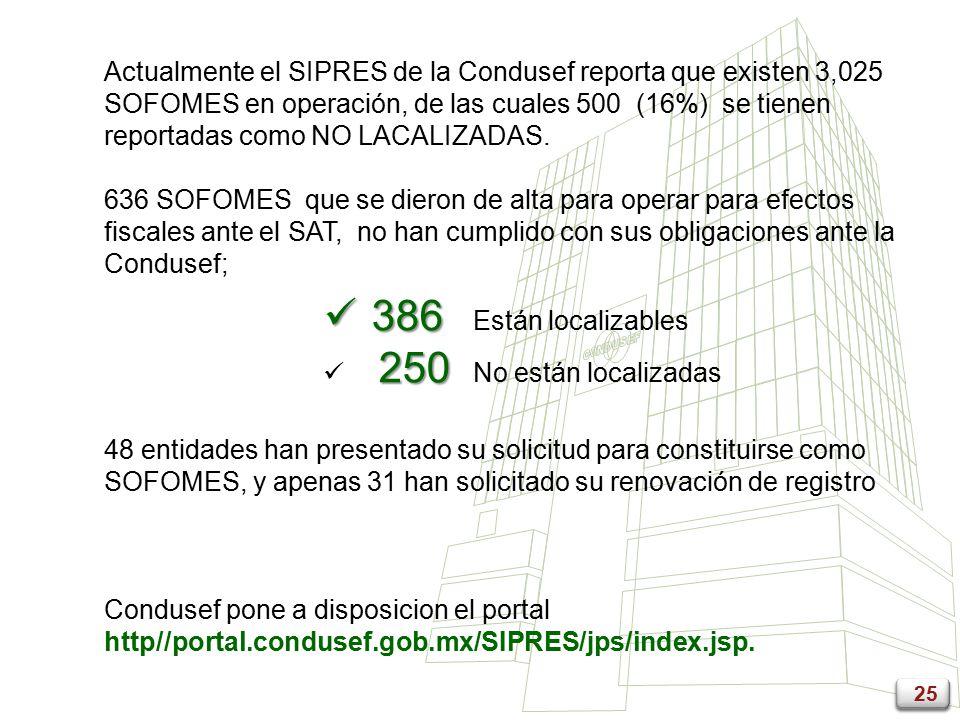 25 Actualmente el SIPRES de la Condusef reporta que existen 3,025 SOFOMES en operación, de las cuales 500 (16%) se tienen reportadas como NO LACALIZADAS.