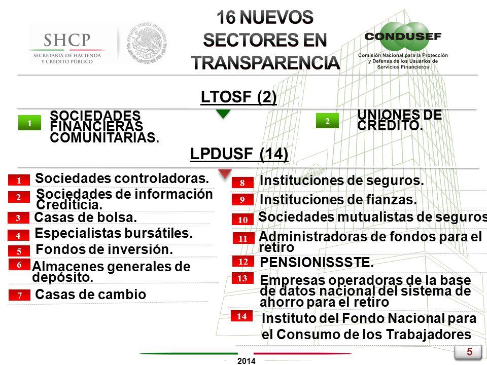 5 5 5 5 2014 2 SOCIEDADES FINANCIERAS COMUNITARIAS.