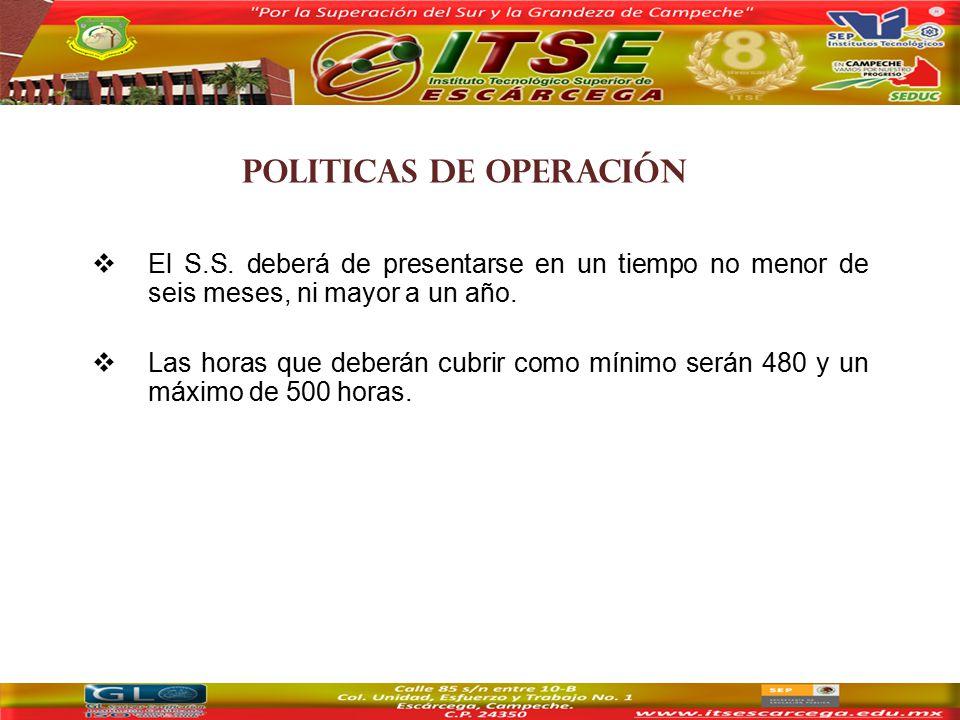 POLITICAS DE OPERACIÓN  El S.S.