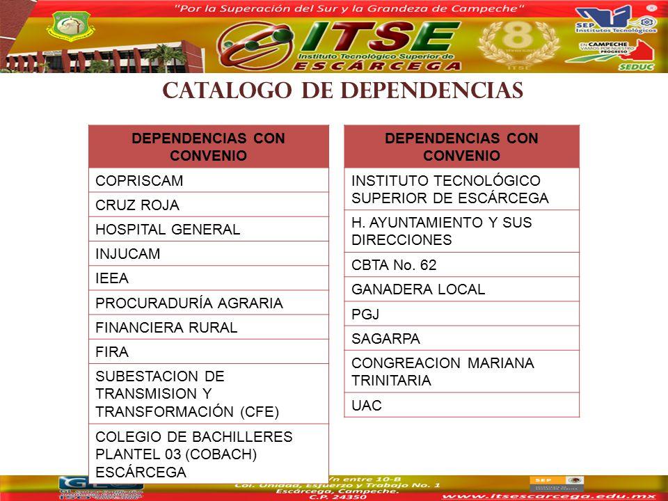 CATALOGO DE DEPENDENCIAS DEPENDENCIAS CON CONVENIO COPRISCAM CRUZ ROJA HOSPITAL GENERAL INJUCAM IEEA PROCURADURÍA AGRARIA FINANCIERA RURAL FIRA SUBESTACION DE TRANSMISION Y TRANSFORMACIÓN (CFE) COLEGIO DE BACHILLERES PLANTEL 03 (COBACH) ESCÁRCEGA DEPENDENCIAS CON CONVENIO INSTITUTO TECNOLÓGICO SUPERIOR DE ESCÁRCEGA H.