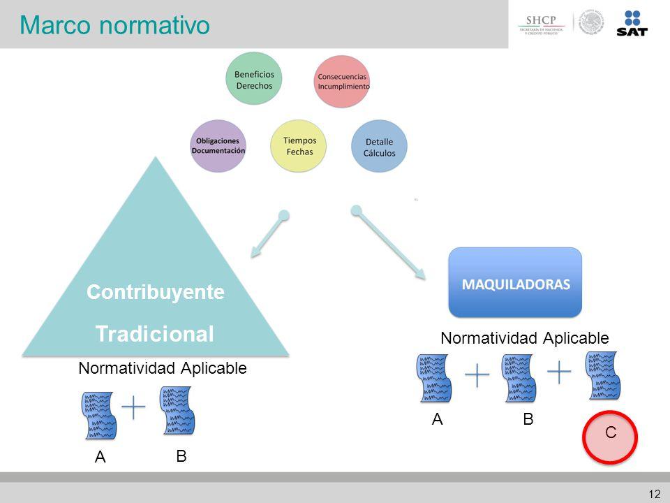 Marco normativo B C A A B Normatividad Aplicable Contribuyente Tradicional 12