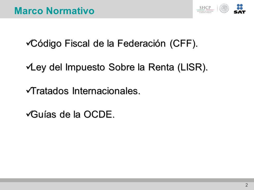Código Fiscal de la Federación (CFF). Código Fiscal de la Federación (CFF).