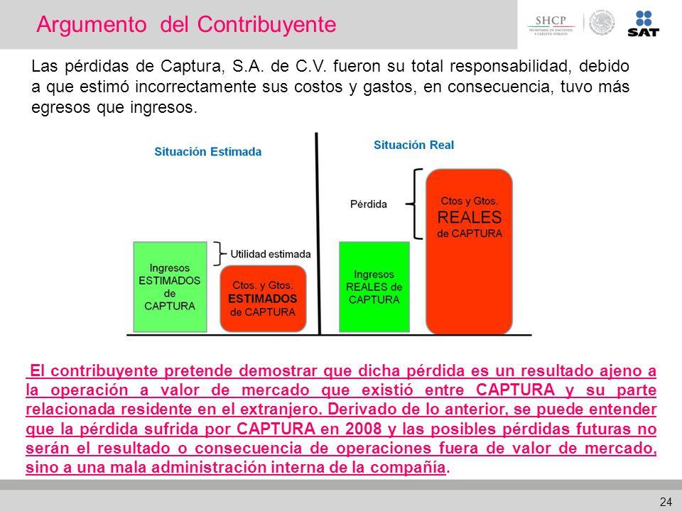 Argumento del Contribuyente Las pérdidas de Captura, S.A.