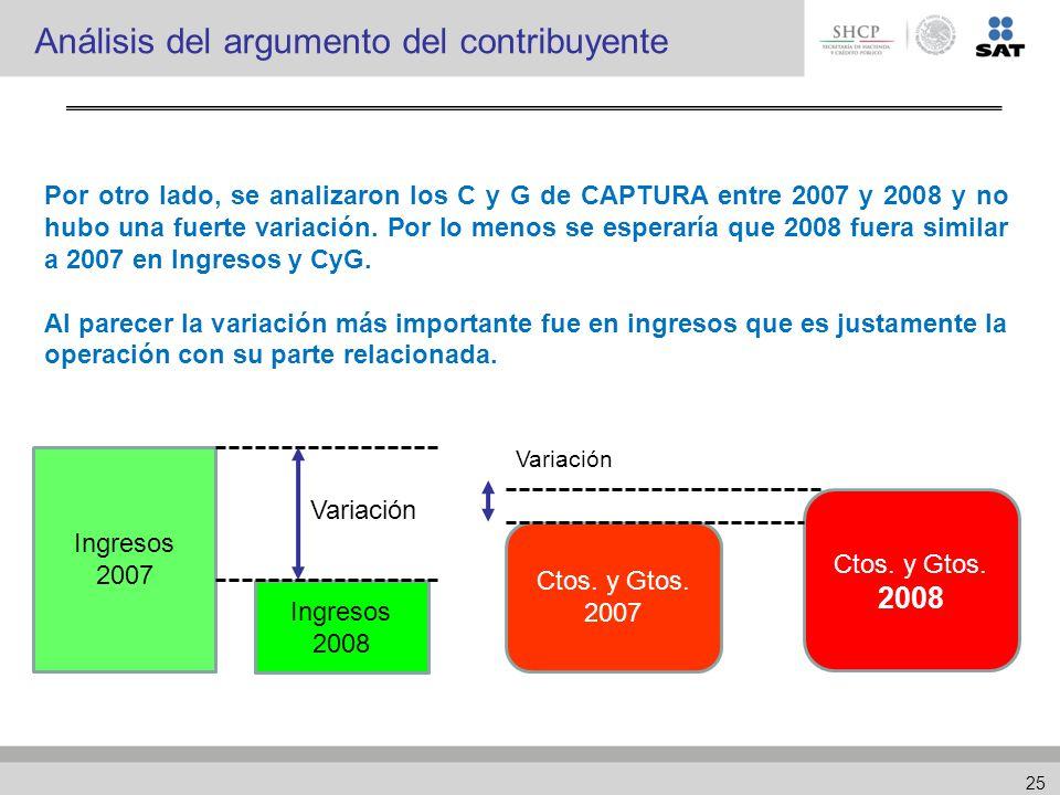Análisis del argumento del contribuyente Por otro lado, se analizaron los C y G de CAPTURA entre 2007 y 2008 y no hubo una fuerte variación.
