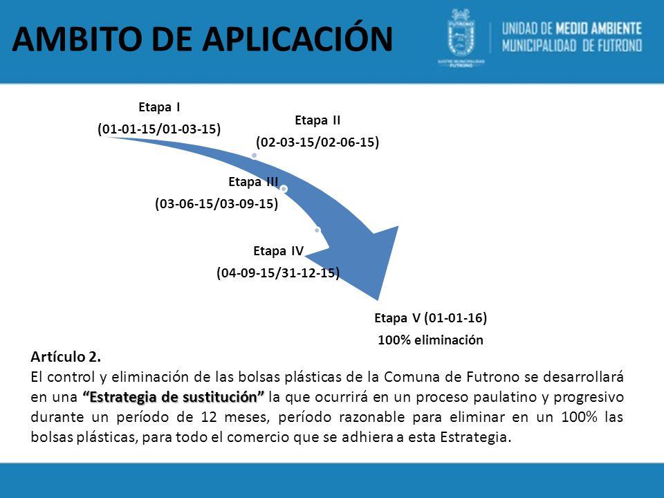 AMBITO DE APLICACIÓN Artículo 2.