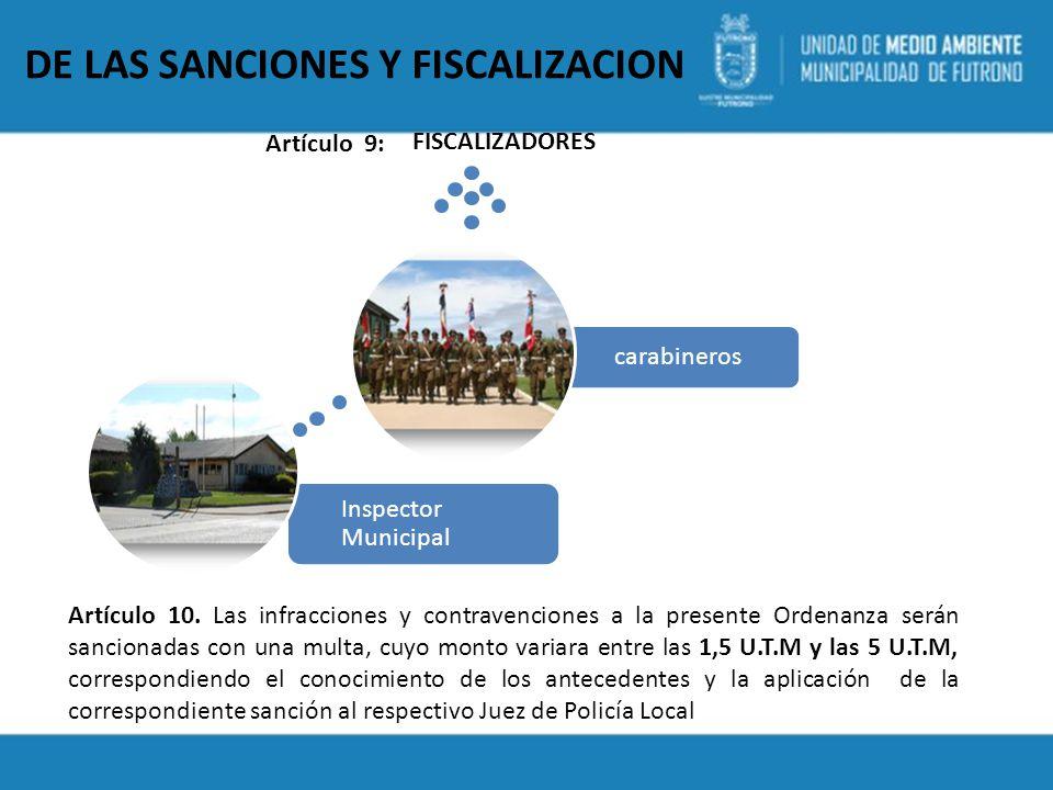 DE LAS SANCIONES Y FISCALIZACION Artículo 10.