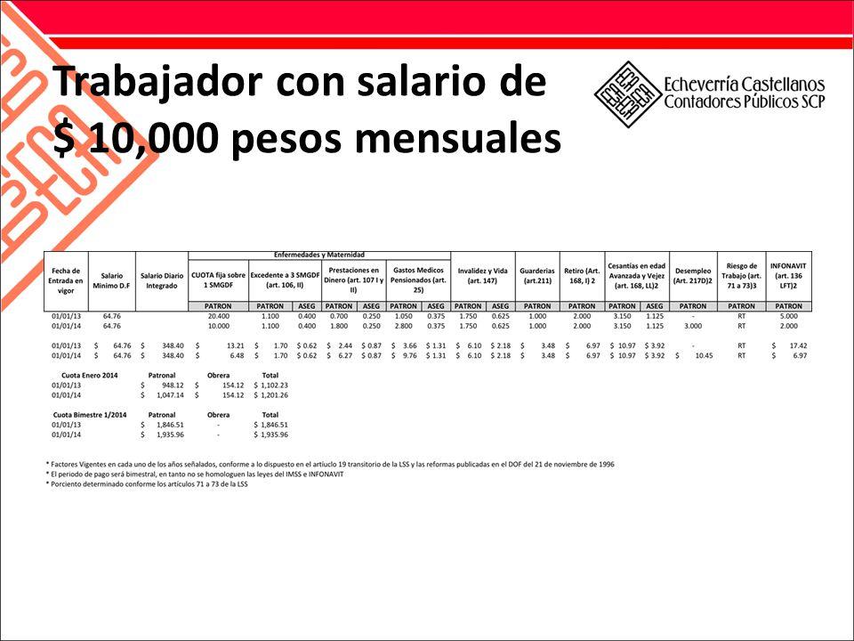 Trabajador con salario de $ 10,000 pesos mensuales