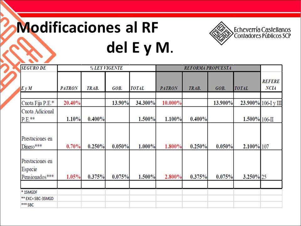 Modificaciones al RF del E y M.