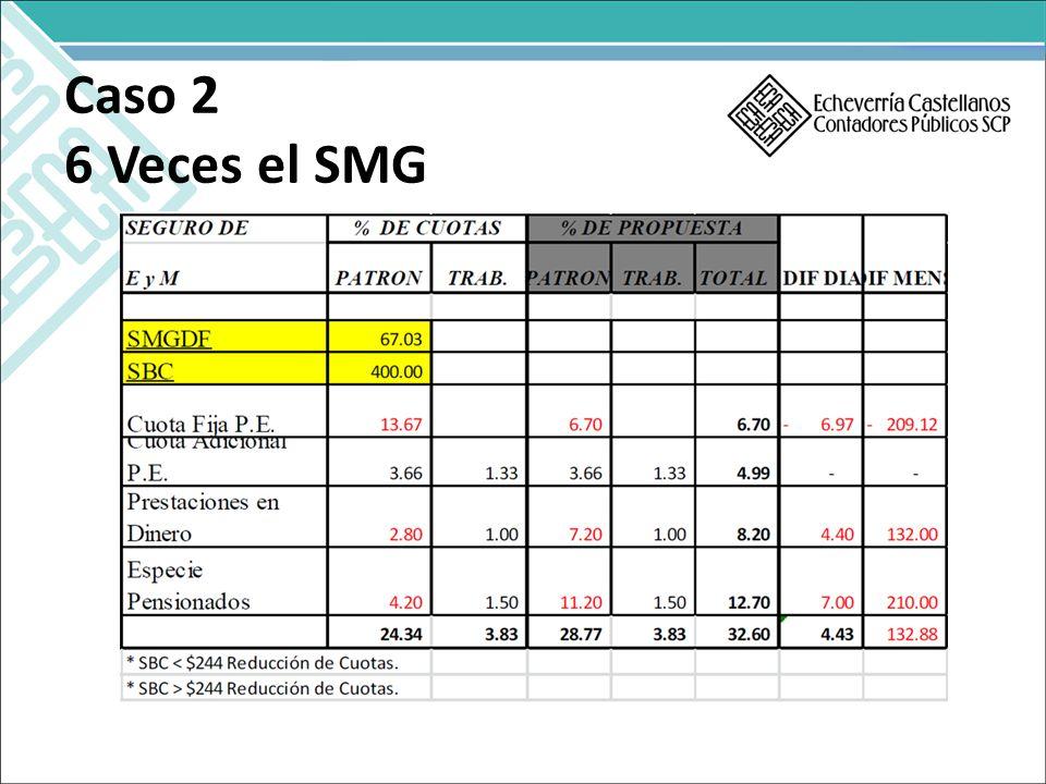 Caso 2 6 Veces el SMG