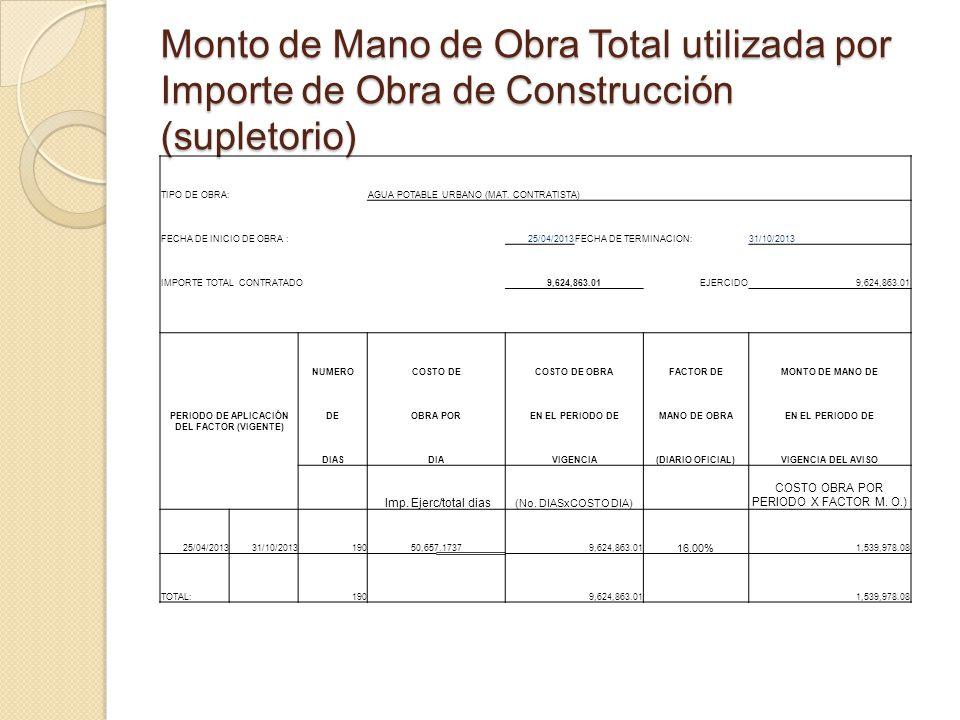 Monto de Mano de Obra Total utilizada por Importe de Obra de Construcción (supletorio) TIPO DE OBRA: AGUA POTABLE URBANO (MAT.