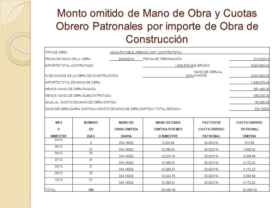 Monto omitido de Mano de Obra y Cuotas Obrero Patronales por importe de Obra de Construcción TIPO DE OBRAAGUA POTABLE URBANO (MAT.