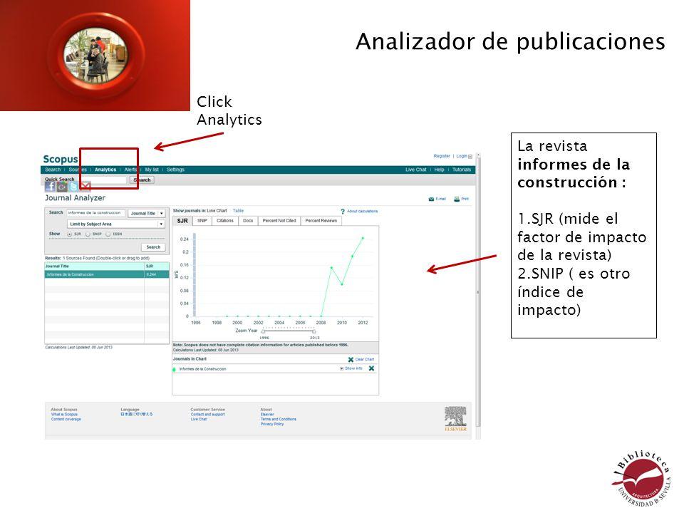 Analizador de publicaciones La revista informes de la construcción : 1.SJR (mide el factor de impacto de la revista) 2.SNIP ( es otro índice de impacto) Click Analytics