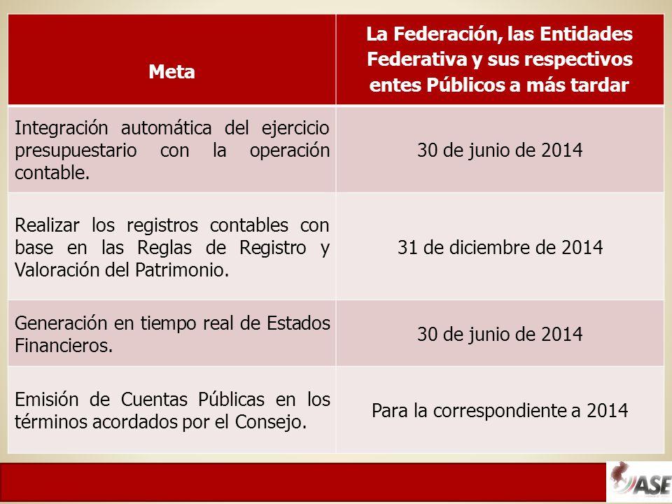 Meta La Federación, las Entidades Federativa y sus respectivos entes Públicos a más tardar Integración automática del ejercicio presupuestario con la operación contable.