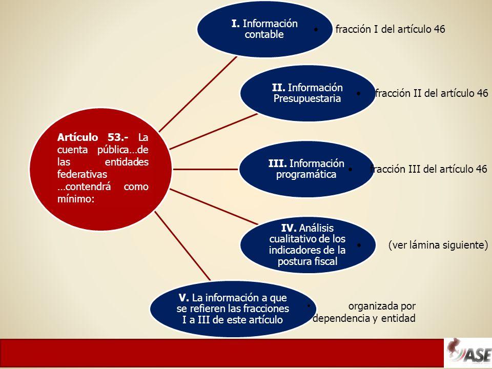 I. Información contable fracción I del artículo 46 II.