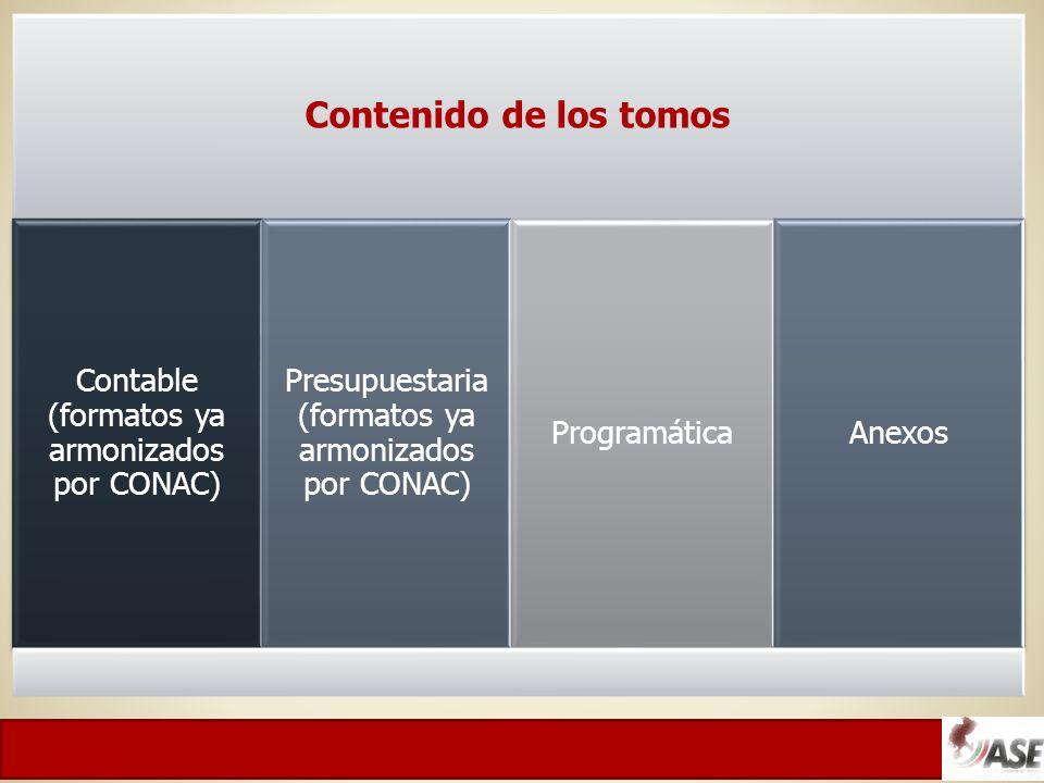 Contenido de los tomos Contable (formatos ya armonizados por CONAC) Presupuestaria (formatos ya armonizados por CONAC) ProgramáticaAnexos