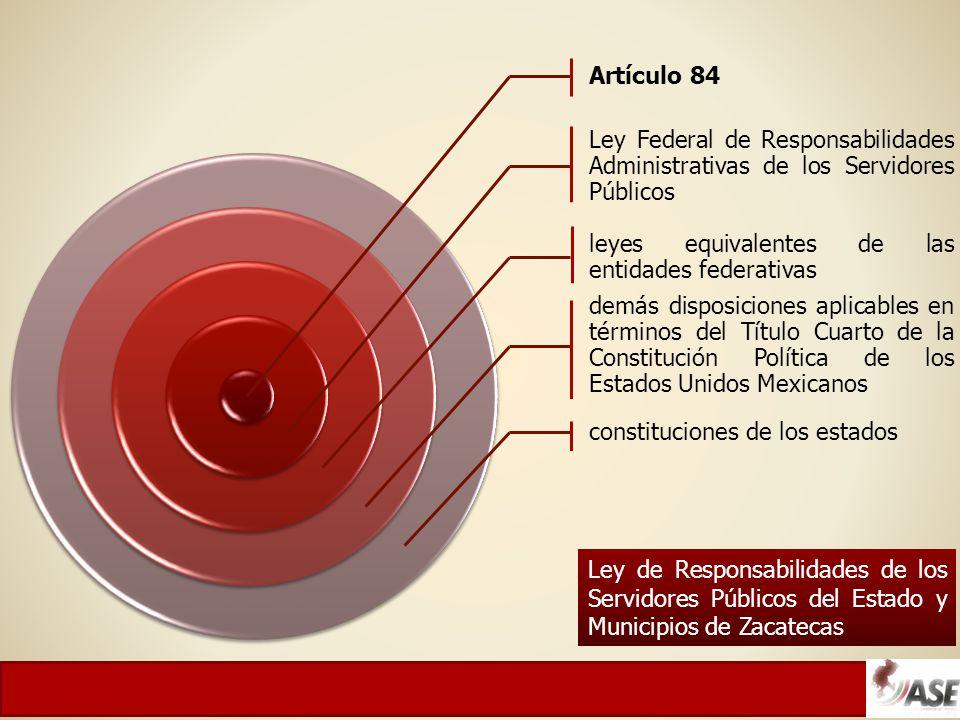 Artículo 84 Ley Federal de Responsabilidades Administrativas de los Servidores Públicos leyes equivalentes de las entidades federativas demás disposiciones aplicables en términos del Título Cuarto de la Constitución Política de los Estados Unidos Mexicanos constituciones de los estados Ley de Responsabilidades de los Servidores Públicos del Estado y Municipios de Zacatecas